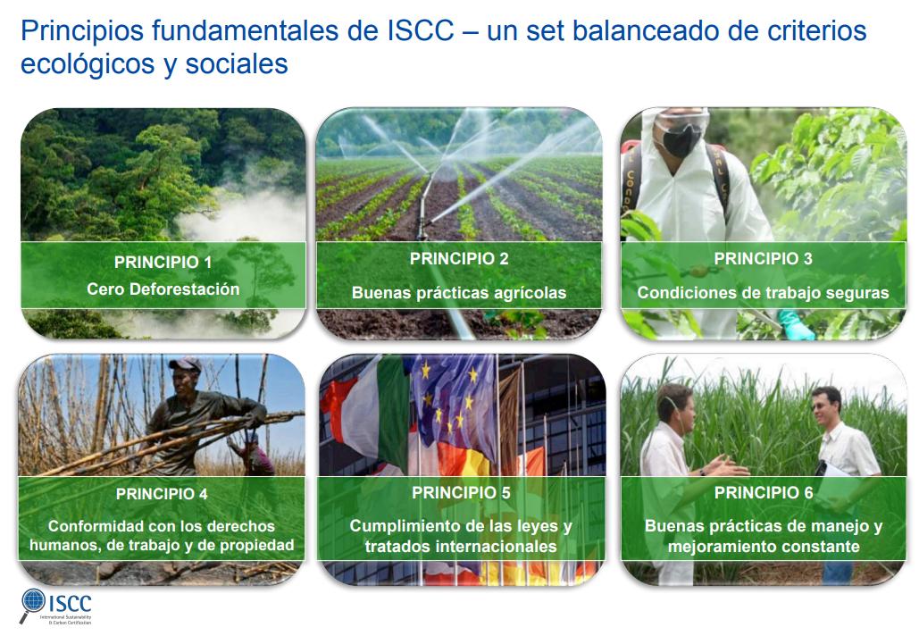 ISCC principios fundamentales de certificación
